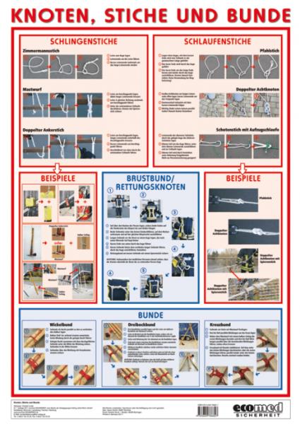 Wandtafel Knoten, Stiche und Bunde - Poster (THW)